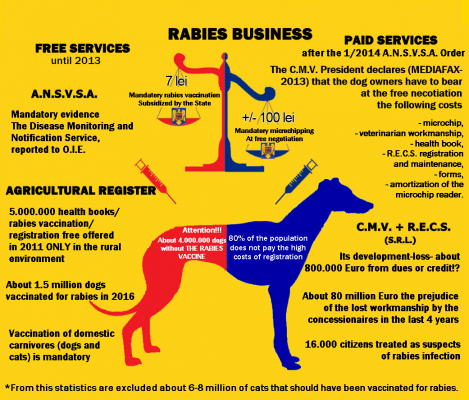 "THE RABIES BICEPHALOUS BUSINESS- ""RABIES VACCINATED"" BY THE CONSTITUTIONAL COURT'S MOTIVATION"